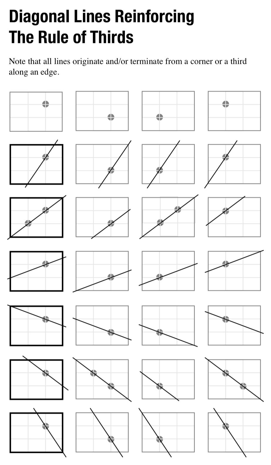 Elements Principles Of 2d Design Drawing I