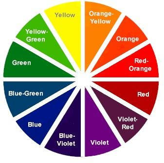 color wheel1